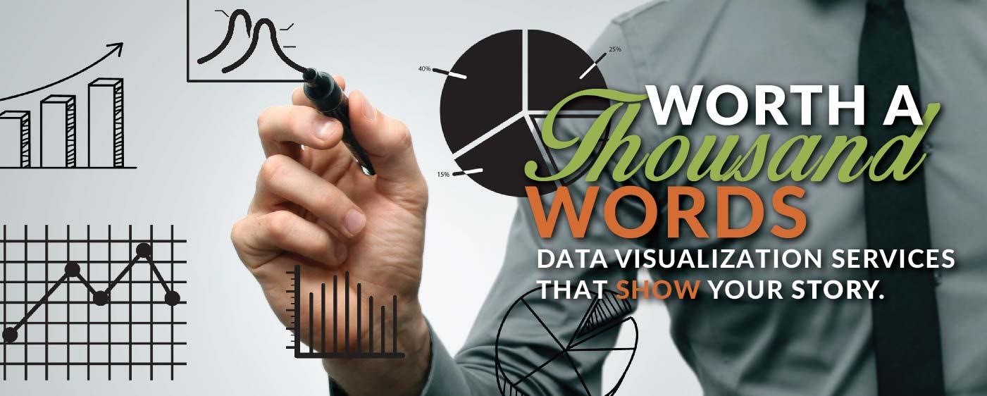 CATMEDIA Data Visualization Worth a thousand words